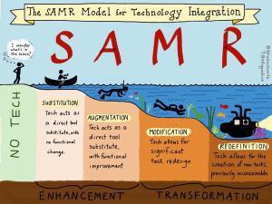samr-diving